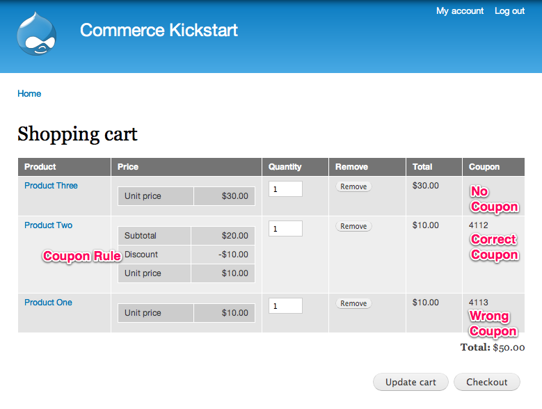 Final Shopping Cart using our new coupon rule