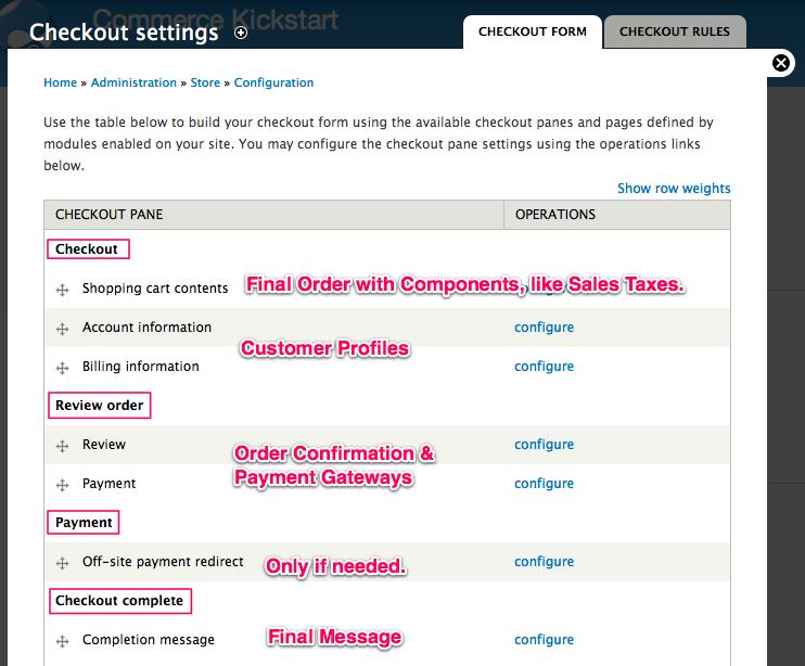 Checkout Form builder | Drupal Commerce documentation