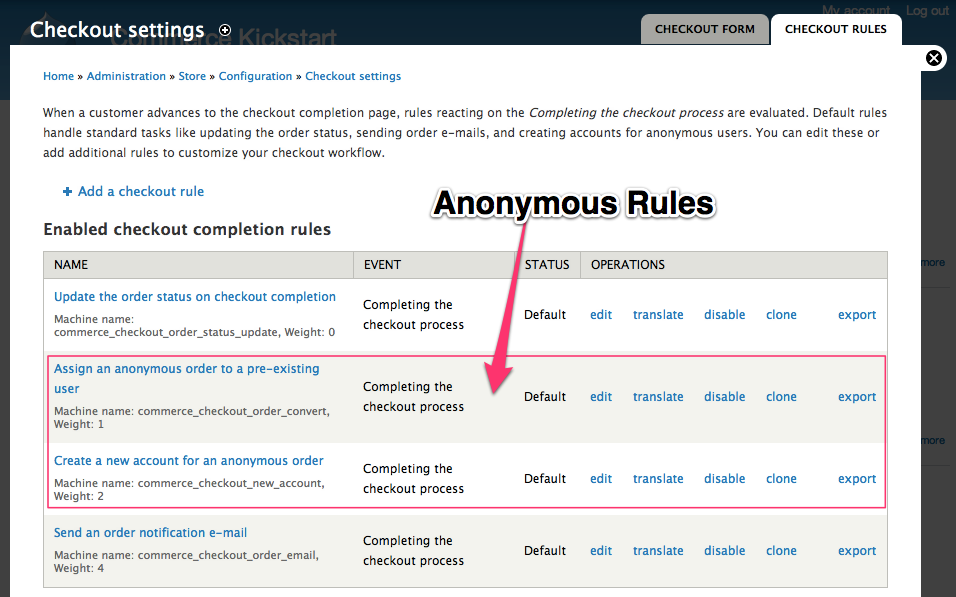 Anonymous Rules