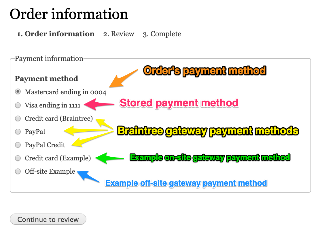 Payment information checkout pane